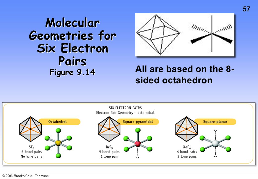 Molecular Geometries for Six Electron Pairs Figure 9.14