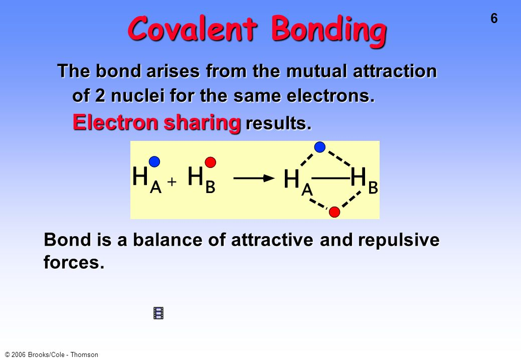 Covalent Bonding The bond arises from the mutual attraction of 2 nuclei for the same electrons. Electron sharing results.