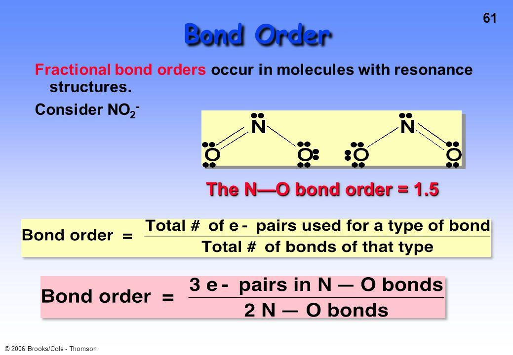 Bond Order The N—O bond order = 1.5