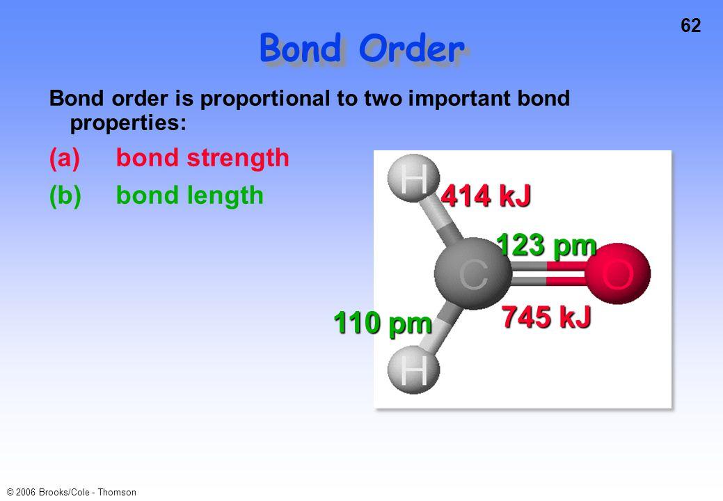 Bond Order 414 kJ 123 pm 745 kJ 110 pm (a) bond strength