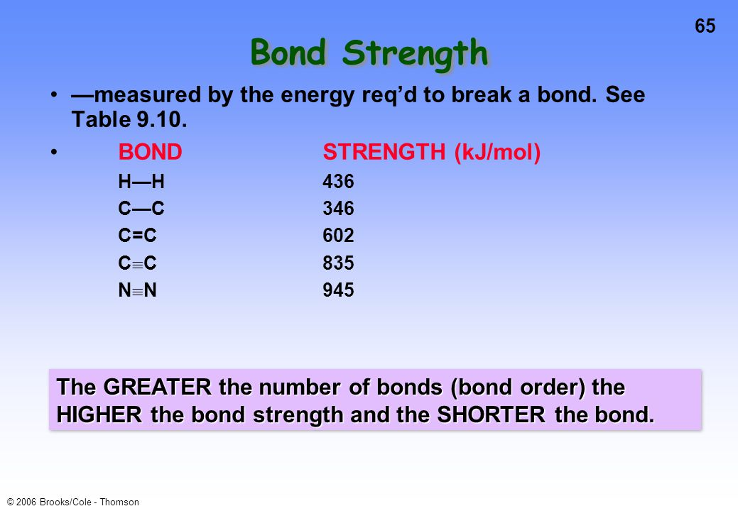 Bond Strength —measured by the energy req'd to break a bond. See Table 9.10. BOND STRENGTH (kJ/mol)