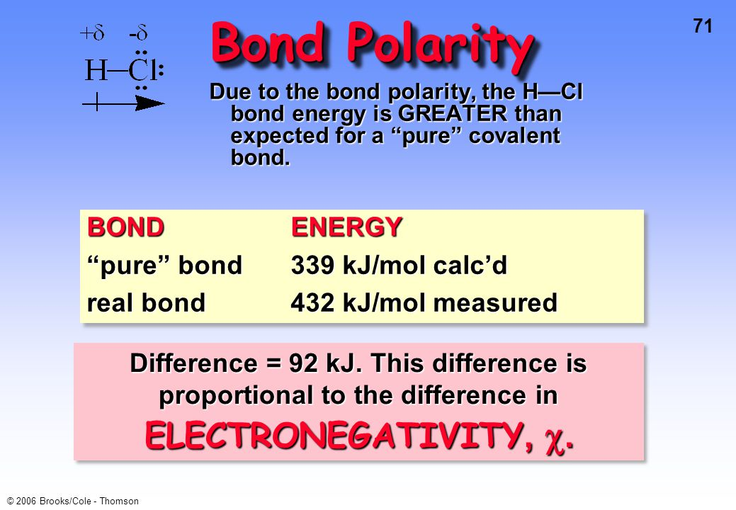 Bond Polarity BOND ENERGY pure bond 339 kJ/mol calc'd