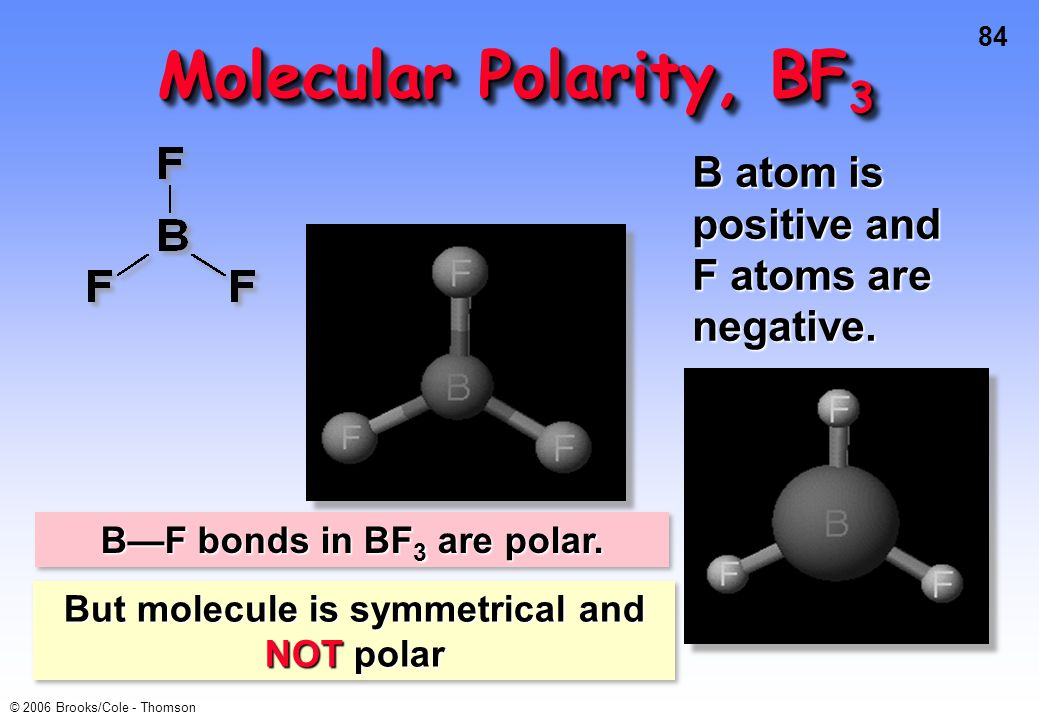 B—F bonds in BF3 are polar. But molecule is symmetrical and NOT polar