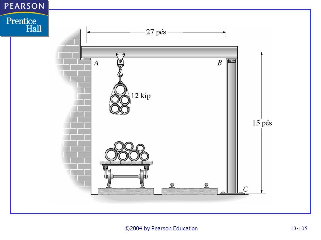 FG13_30-02UNP84.TIF Notes: Problem 13-84 ©2004 by Pearson Education
