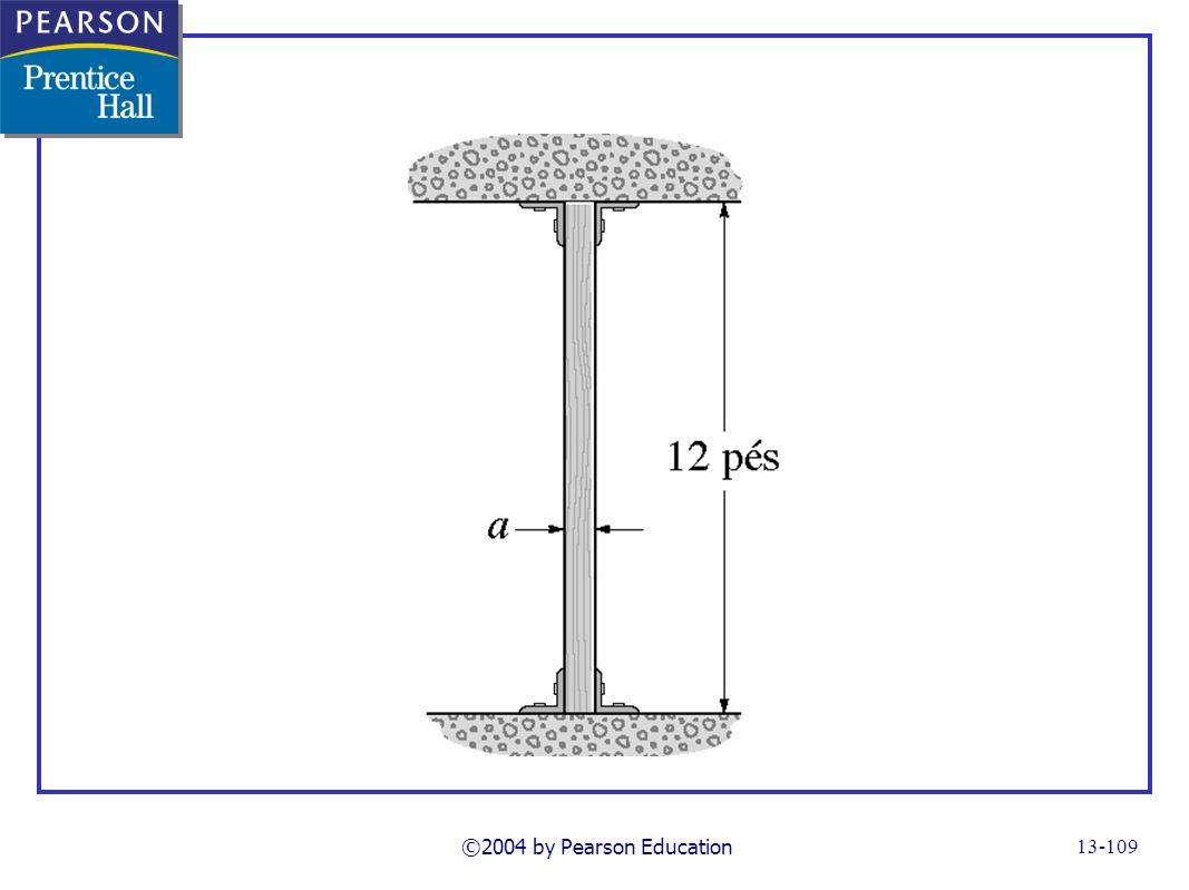 ©2004 by Pearson Education FG13_30-06UNP95_96.TIF Notes: