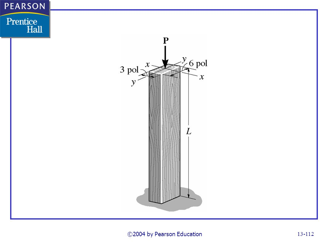 FG13_30-09UNP100.TIF Notes: Problem 100 ©2004 by Pearson Education