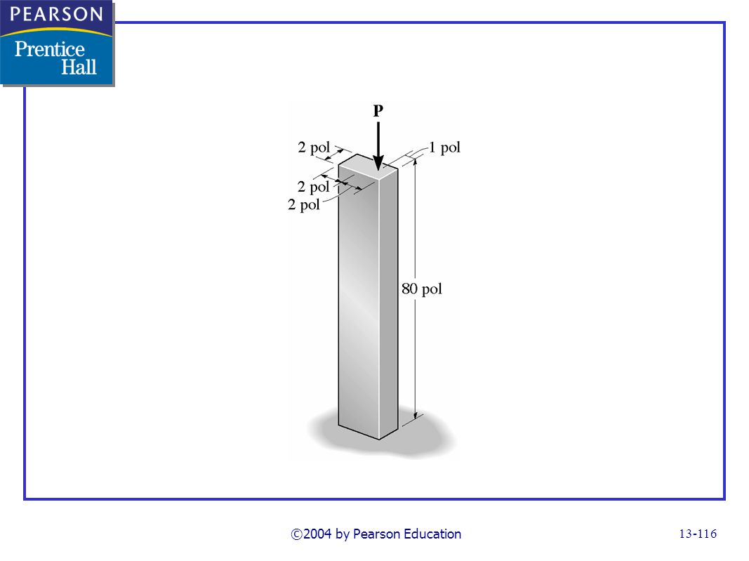 FG13_32.TIF Notes: Example 13-12 ©2004 by Pearson Education