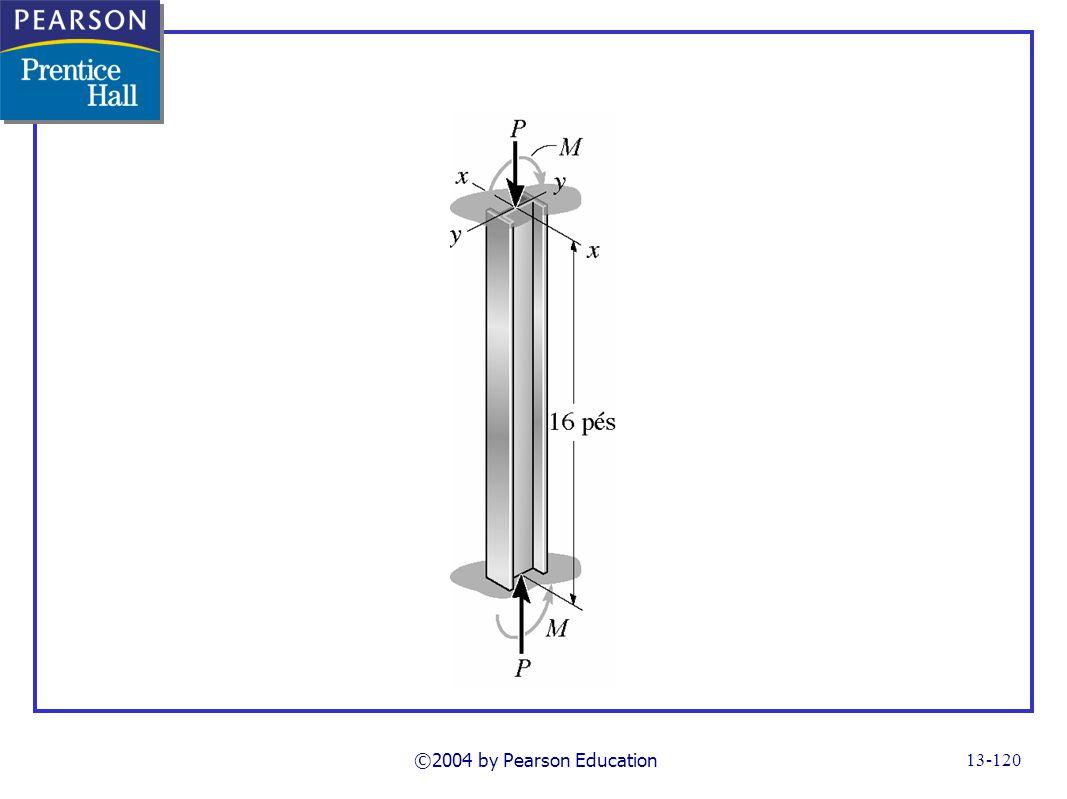 ©2004 by Pearson Education FG13_34-02UNP102.TIF Notes: