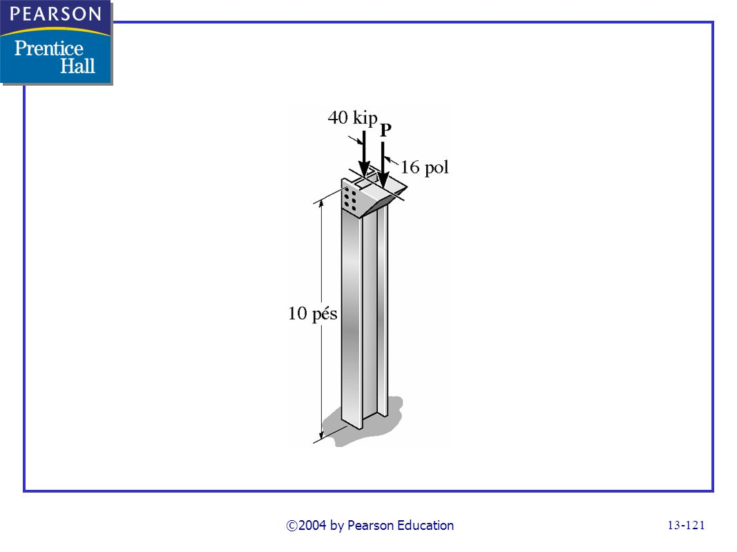©2004 by Pearson Education FG13_34-03UNP103_106.TIF Notes: