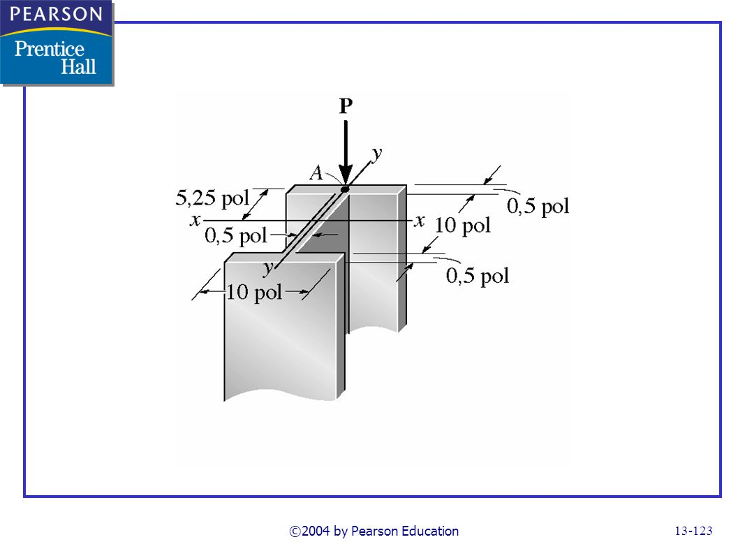 FG13_34-05UNP110.TIF Notes: Problem 13-110 ©2004 by Pearson Education