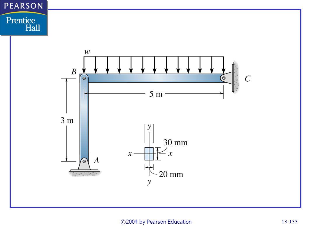 ©2004 by Pearson Education FG13_34-16UNP123_124.TIF Notes: