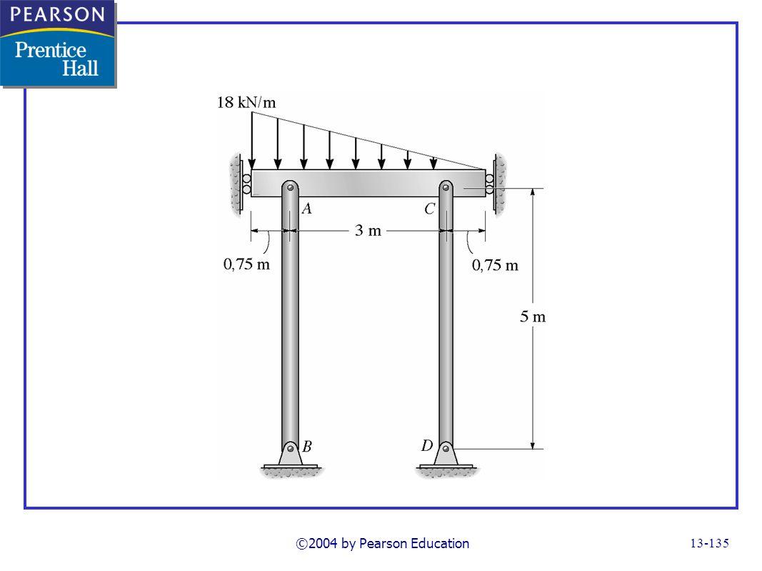 FG13_34-19UNP128.TIF Notes: Problem 128 ©2004 by Pearson Education