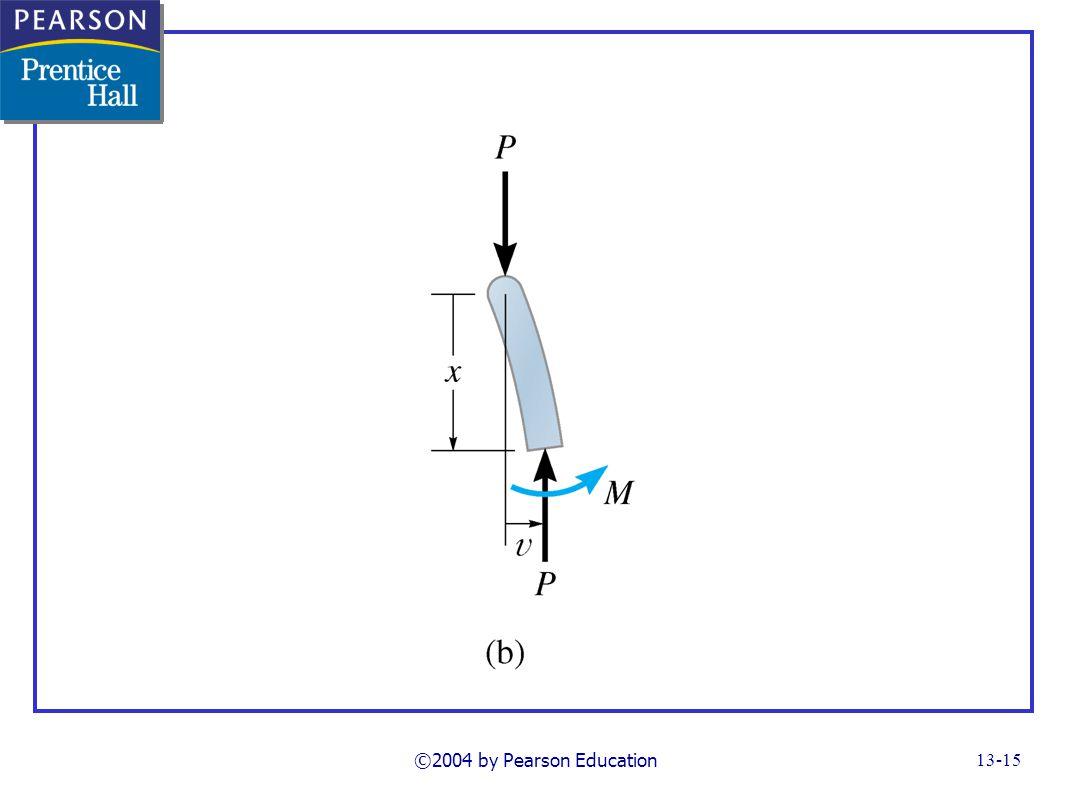 ©2004 by Pearson Education FG13_05b.TIF Notes: