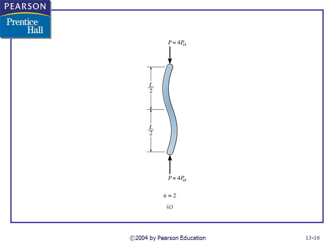FG13_05c.TIF Notes: curvy column, n = 2 ©2004 by Pearson Education