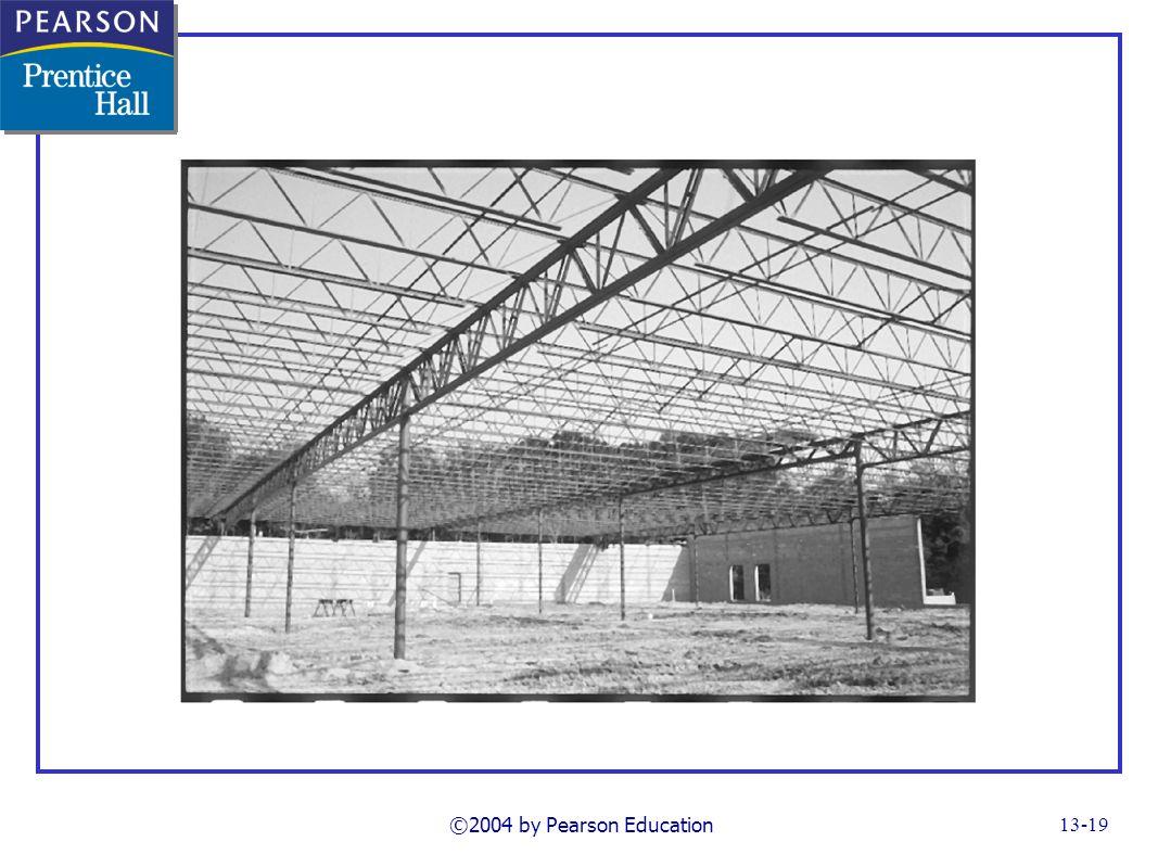 ©2004 by Pearson Education FG13_07-01UN.TIF Notes:
