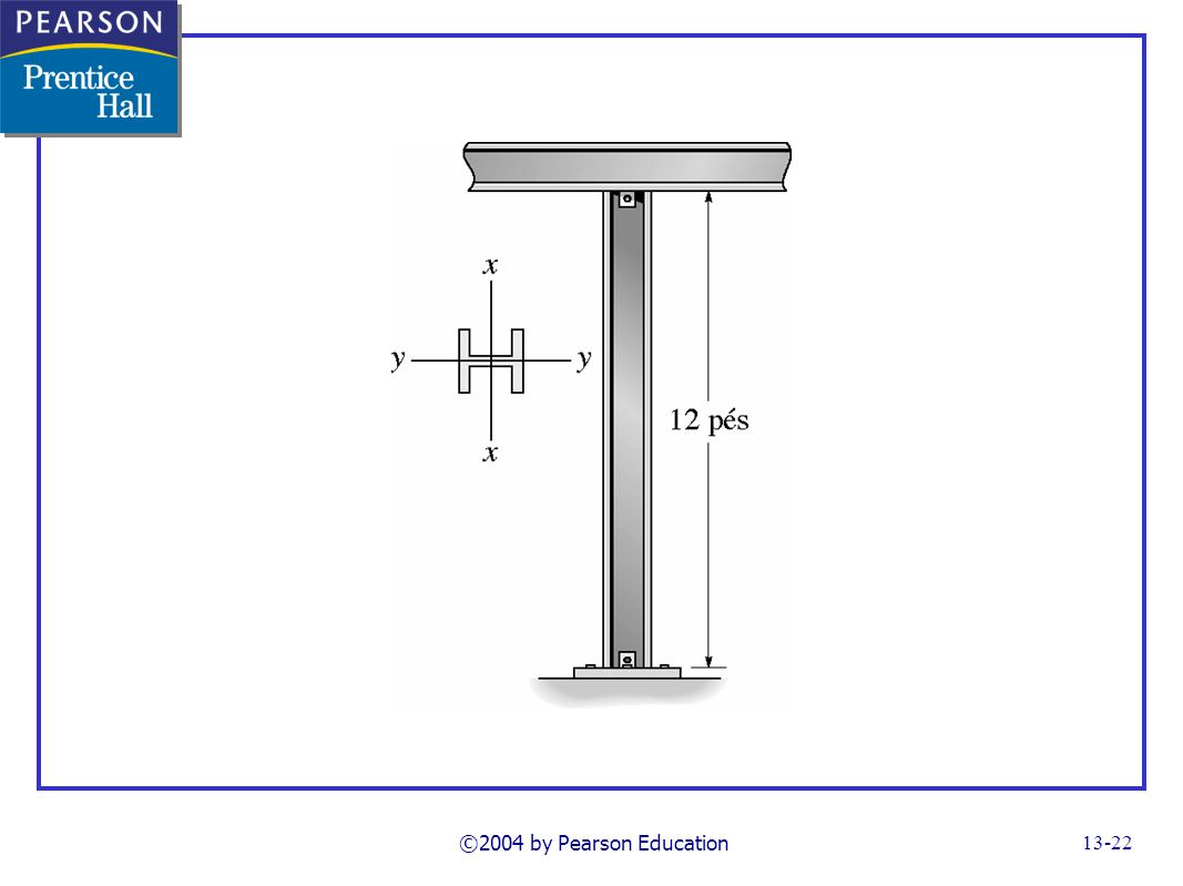 FG13_10.TIF Notes: Example 13-2 ©2004 by Pearson Education