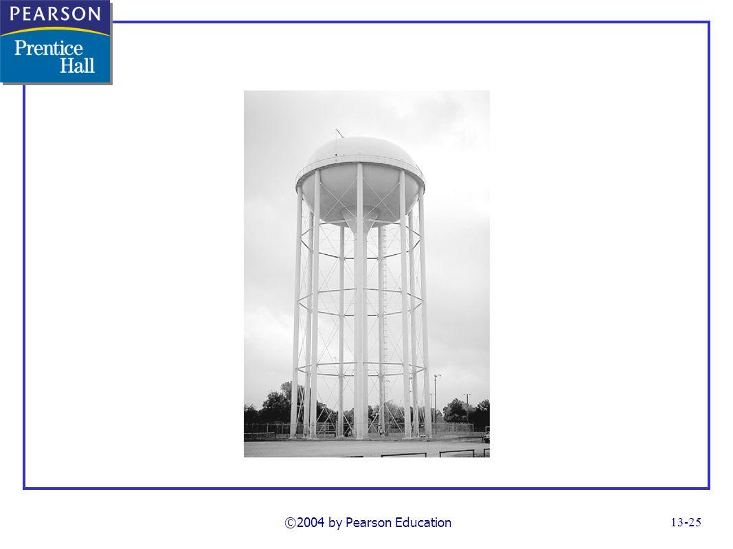 ©2004 by Pearson Education FG13_11-01UN.TIF Notes: