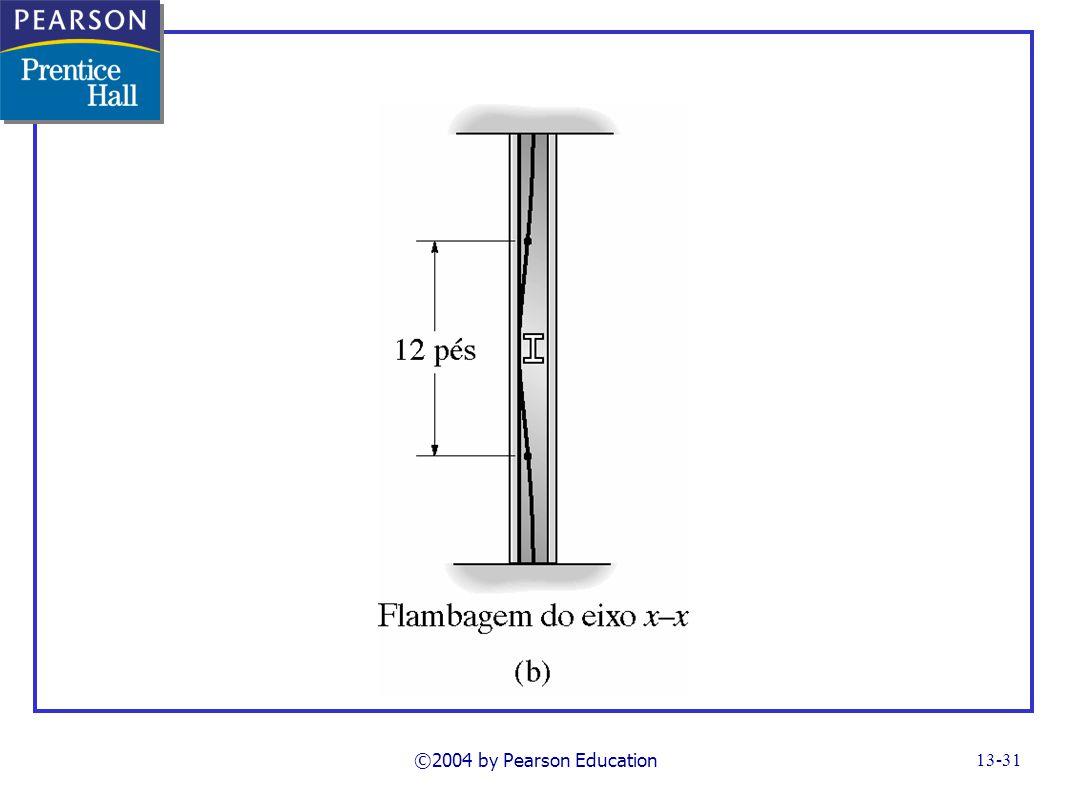 ©2004 by Pearson Education FG13_13b.TIF Notes: