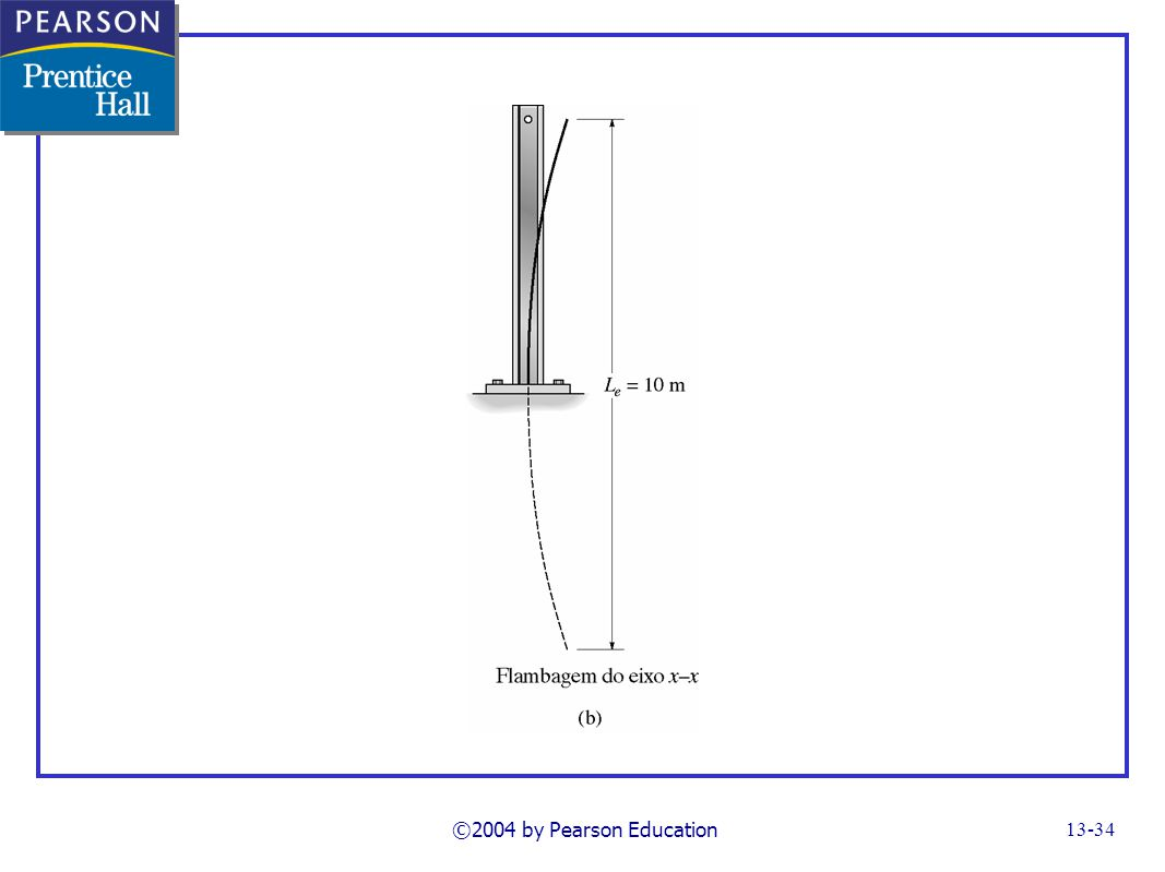 ©2004 by Pearson Education FG13_14b.TIF Notes: