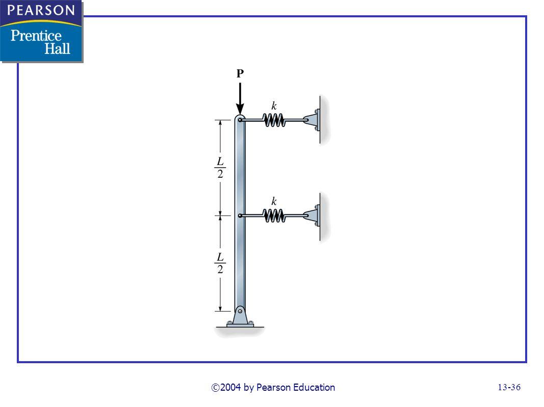 FG13_14-01UNP01.TIF Notes: Problem 13-1 ©2004 by Pearson Education