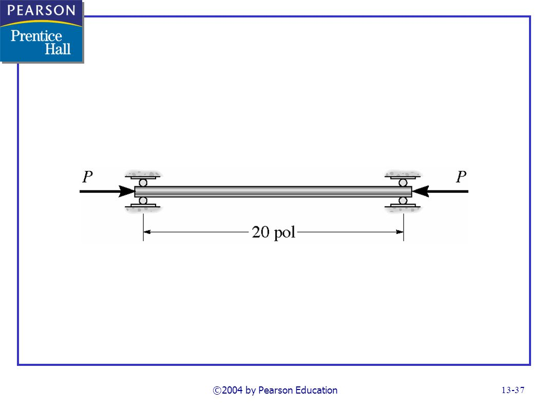 ©2004 by Pearson Education FG13_14-02UNP02_03.TIF Notes: