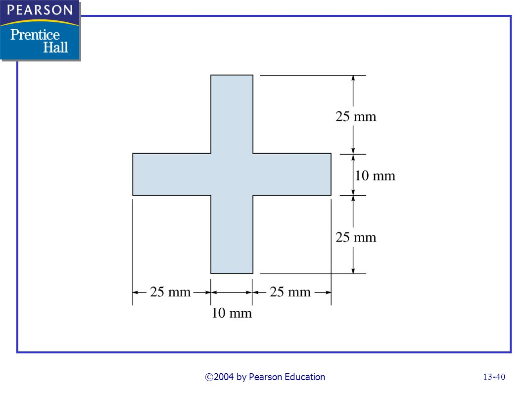 ©2004 by Pearson Education FG13_14-04UNP06_07.TIF Notes: