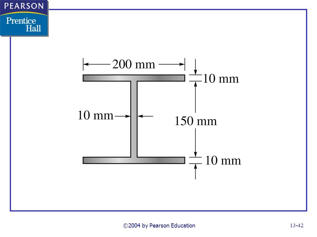 ©2004 by Pearson Education FG13_14-06UNP10_11.TIF Notes:
