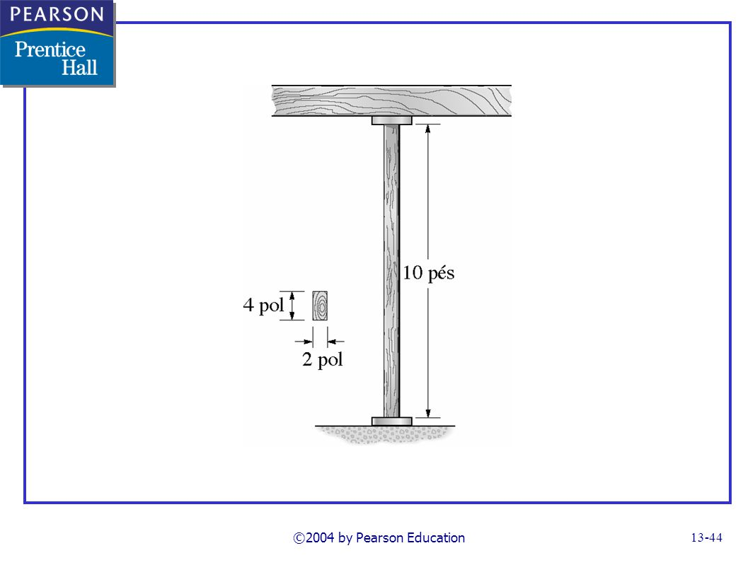 ©2004 by Pearson Education FG13_14-08UNP14_15.TIF Notes: