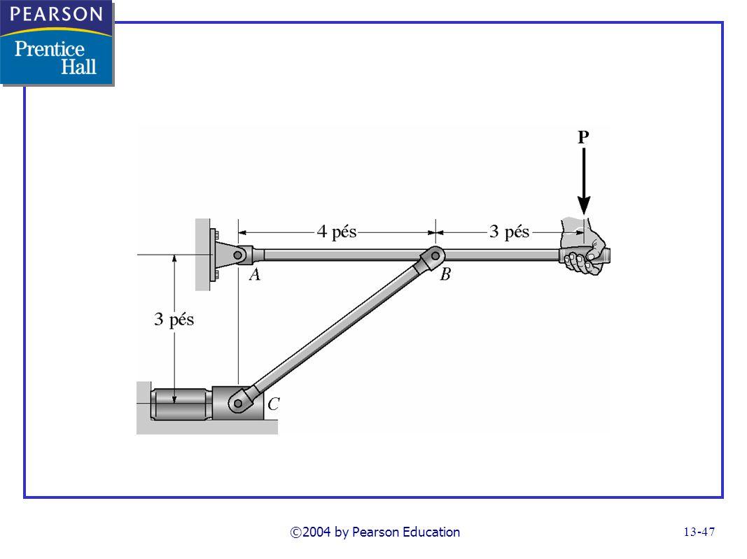 ©2004 by Pearson Education FG13_14-11UNP19_20.TIF Notes: