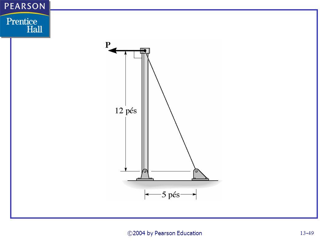 ©2004 by Pearson Education FG13_14-13UNP23_24.TIF Notes: