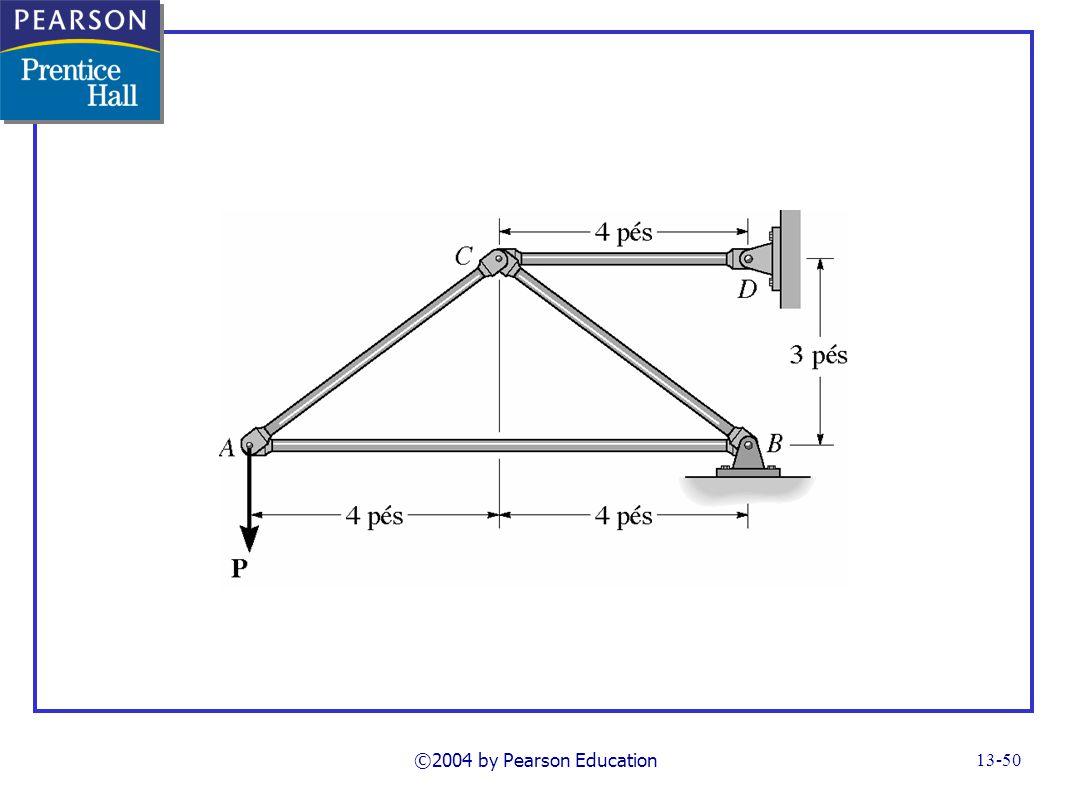 ©2004 by Pearson Education FG13_14-14UNP25_26.TIF Notes: