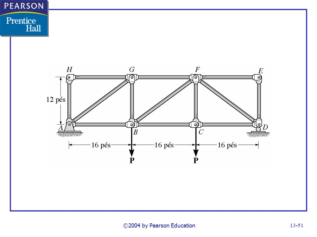 FG13_14-15UNP27.TIF Notes: Problem 13-27 ©2004 by Pearson Education