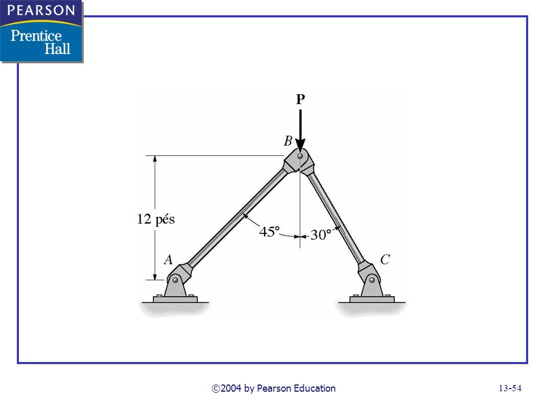 FG13_14-18UNP30.TIF Notes: Problem 13-30 ©2004 by Pearson Education