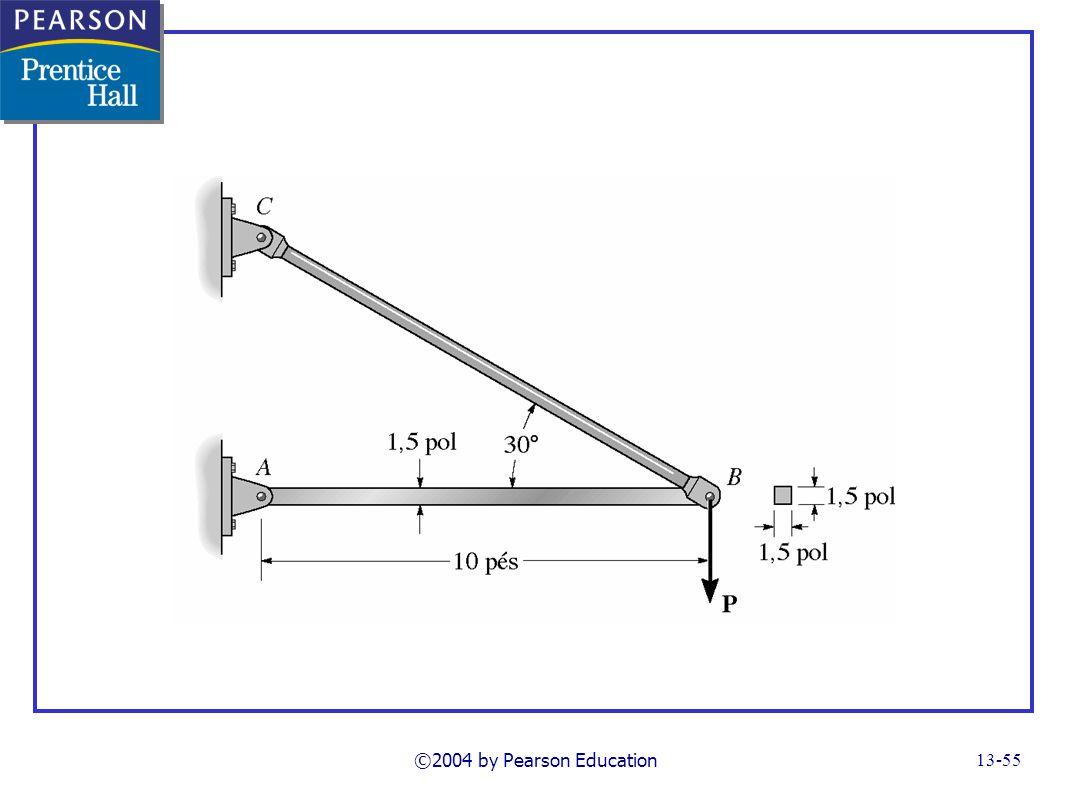 FG13_14-19UNP31.TIF Notes: Problem 13-31 ©2004 by Pearson Education