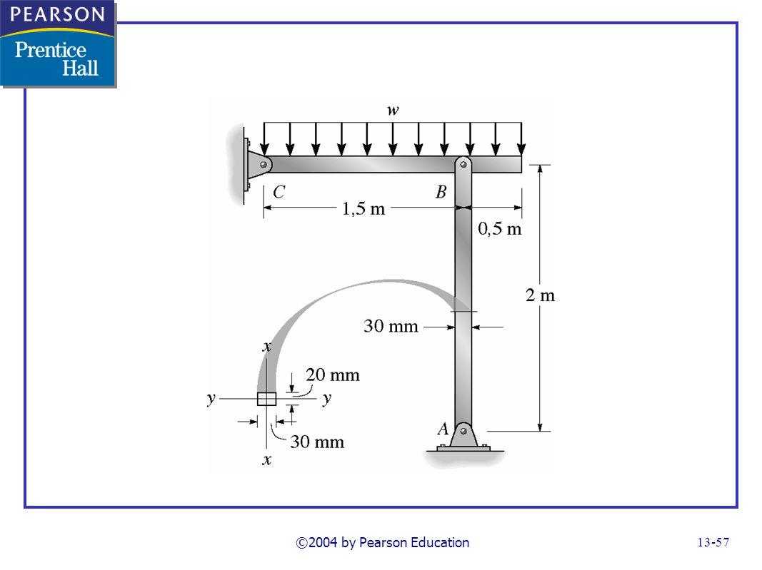 FG13_14-21UNP33.TIF Notes: Problem 13-33 ©2004 by Pearson Education
