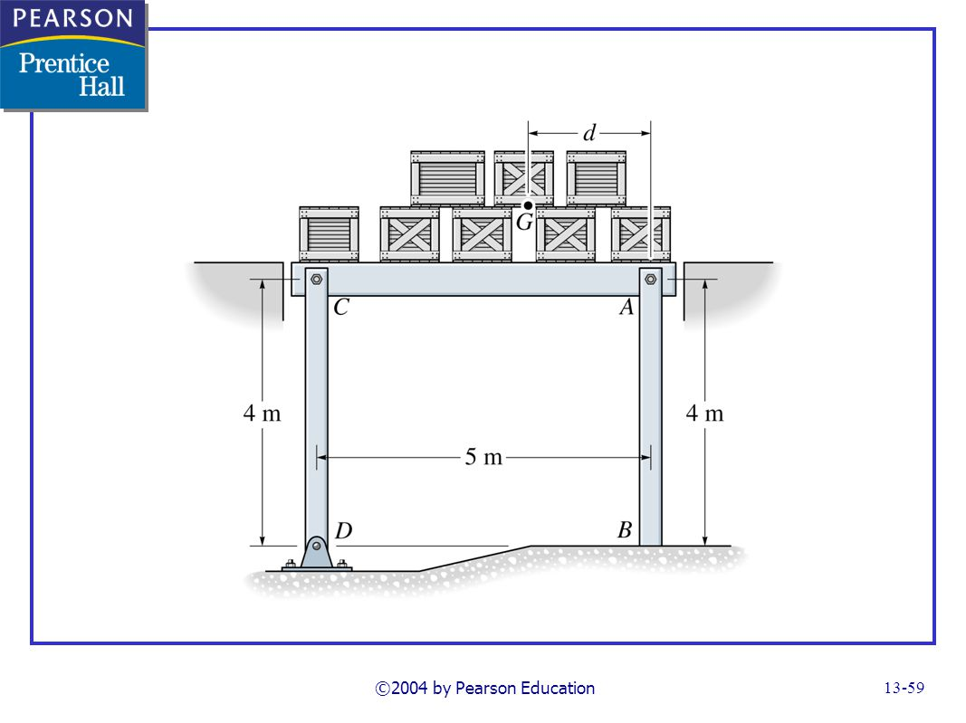 ©2004 by Pearson Education FG13_14-23UNP36_37.TIF Notes: