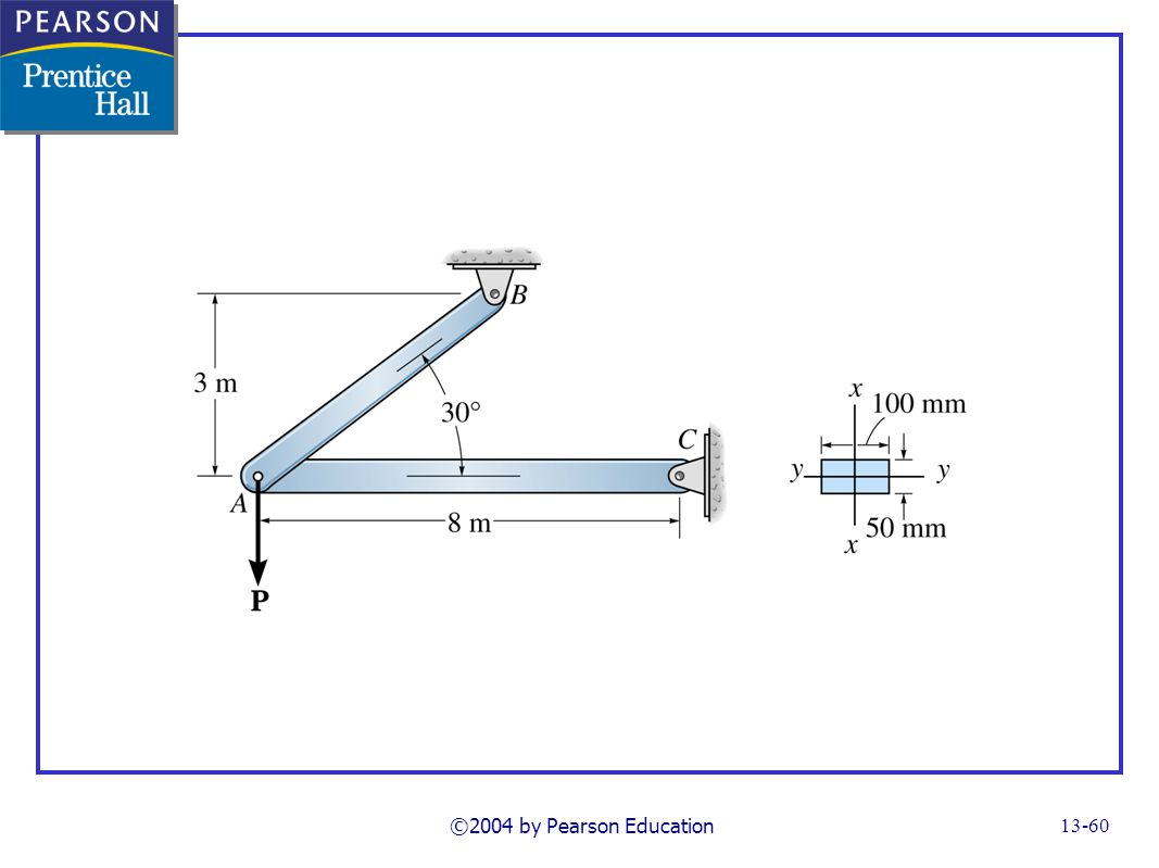 FG13_14-24UNP38.TIF Notes: Problem 13-38 ©2004 by Pearson Education