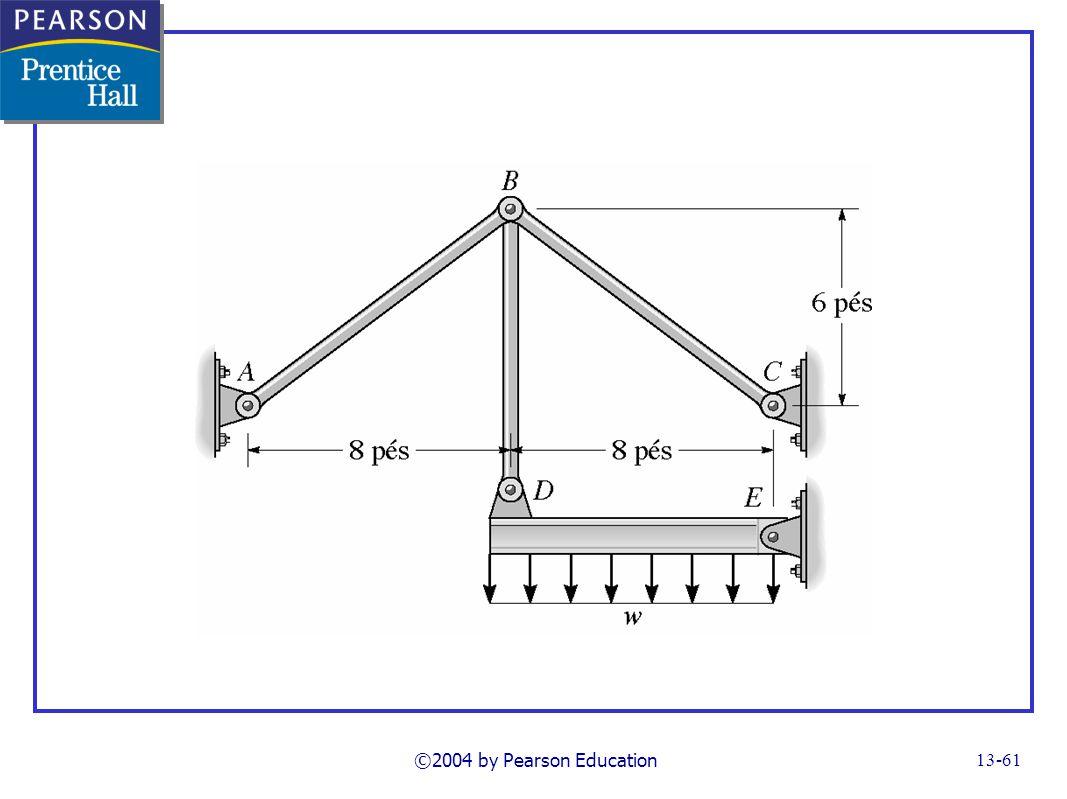 FG13_14-25UNP39.TIF Notes: Problem 13-39 ©2004 by Pearson Education