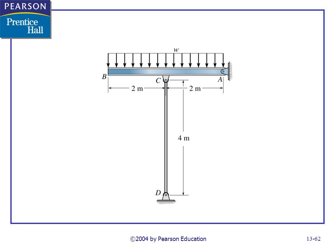 FG13_14-26UNP40.TIF Notes: Problem 13-40 ©2004 by Pearson Education