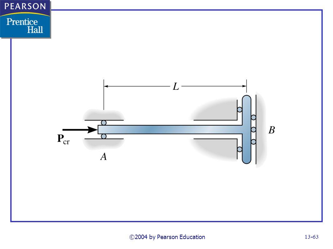 FG13_14-27UNP41.TIF Notes: Problem 13-41 ©2004 by Pearson Education