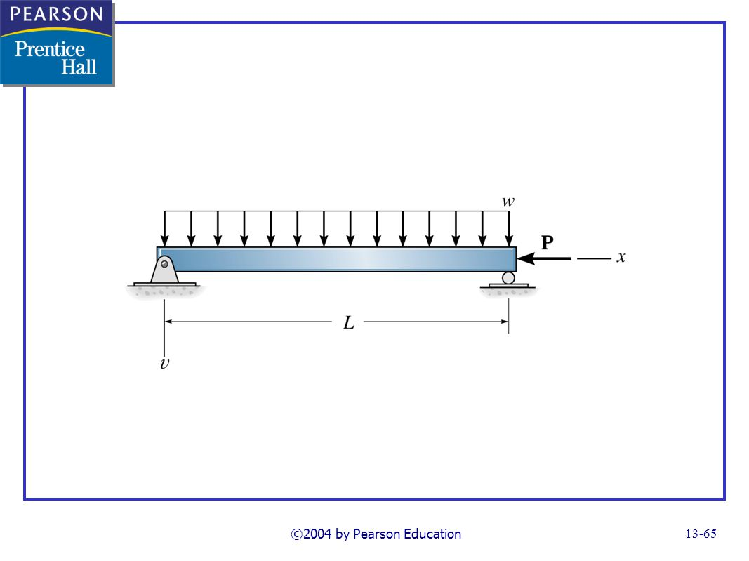 FG13_14-29UNP45.TIF Notes: Problem 13-45 ©2004 by Pearson Education