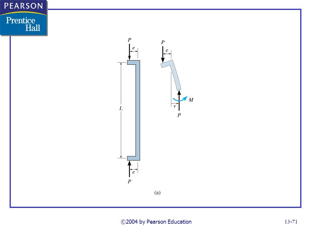 FG13_17a.TIF Notes: column diagrams ©2004 by Pearson Education