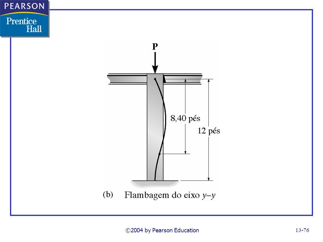 ©2004 by Pearson Education FG13_20b.TIF Notes: