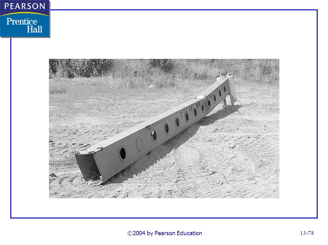 ©2004 by Pearson Education FG13_20-01UN.TIF Notes: