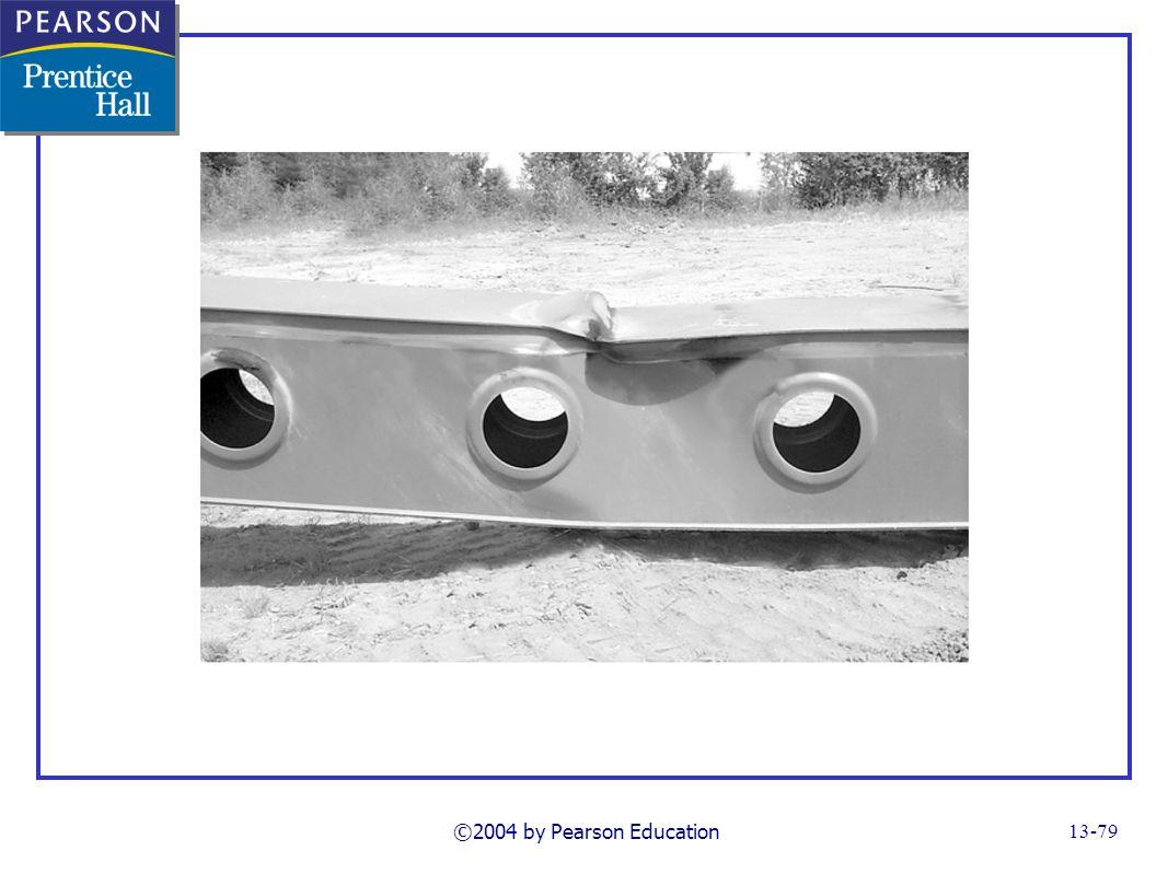 ©2004 by Pearson Education FG13_20-02UN.TIF Notes:
