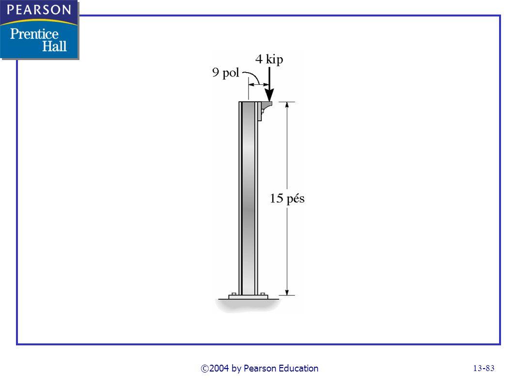 ©2004 by Pearson Education FG13_22-01UNP46_47.TIF Notes: