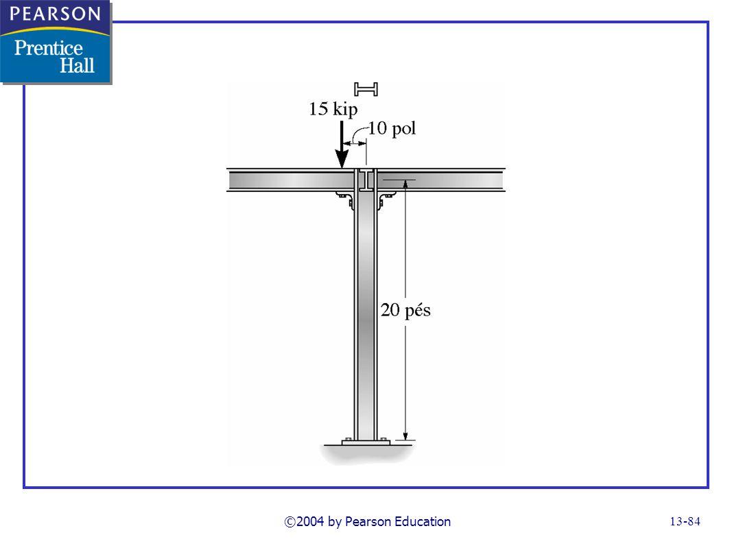 ©2004 by Pearson Education FG13_22-02UNP48_49.TIF Notes: