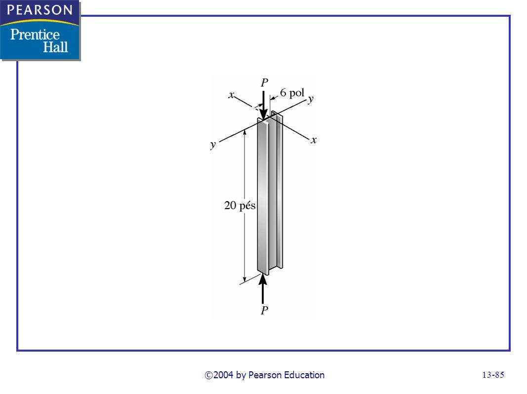©2004 by Pearson Education FG13_22-03UNP50_52.TIF Notes: