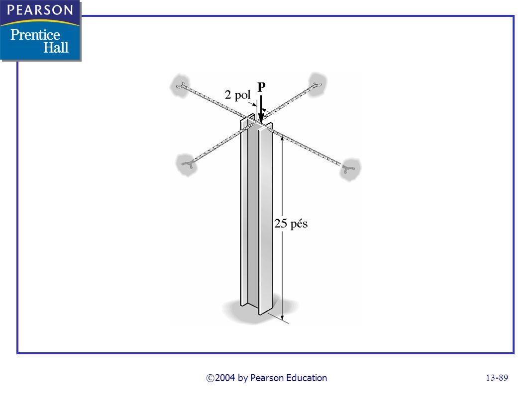 ©2004 by Pearson Education FG13_22-07UNP59_60.TIF Notes: