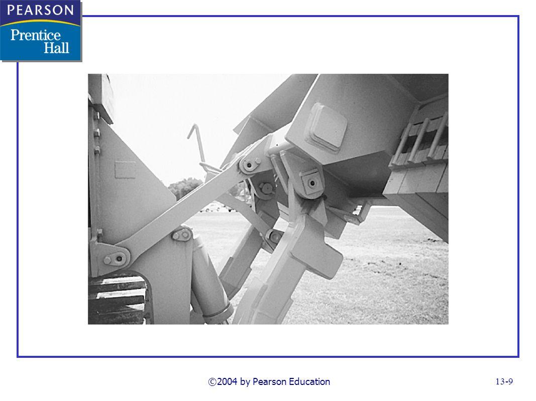 ©2004 by Pearson Education FG13_03-01UN.TIF Notes: